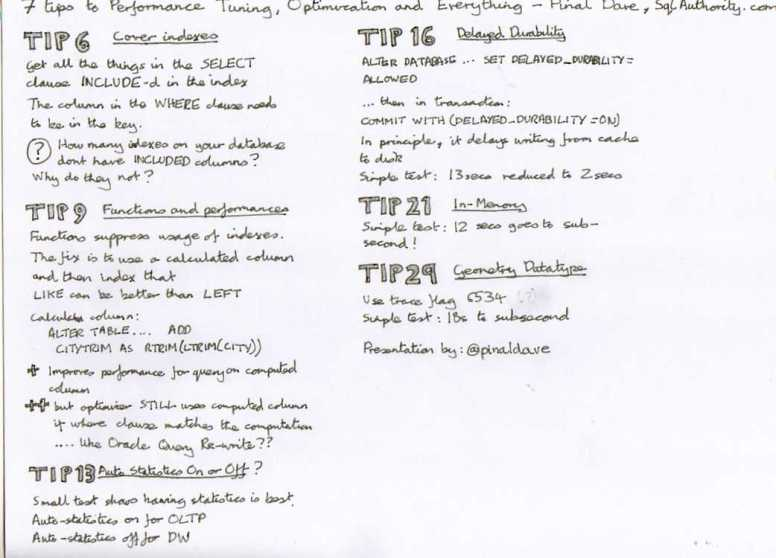 Pinal Dave Performance Tips Sketchnote