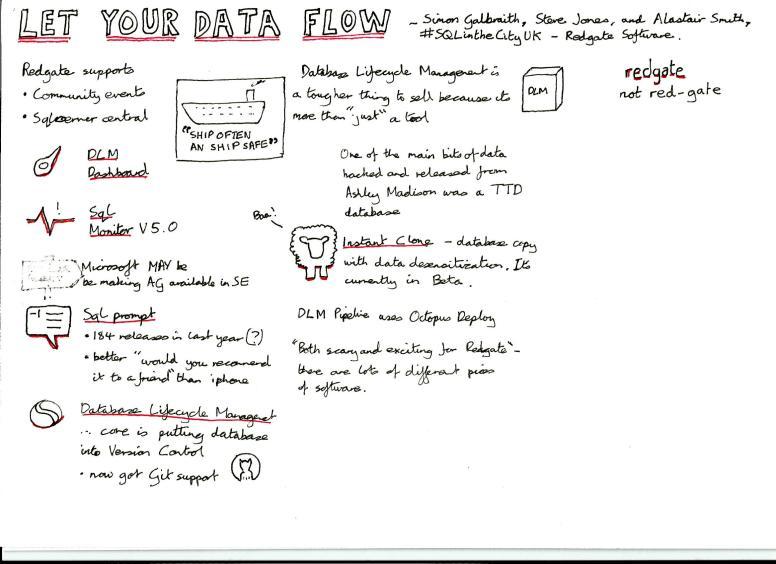 Jones, Steve, Galbraith, Simon and Smith, Alastair - Let Your data flow