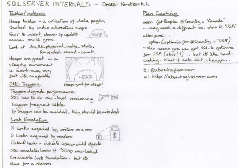 Korotkevitch-Dmitri-Sql-Internals