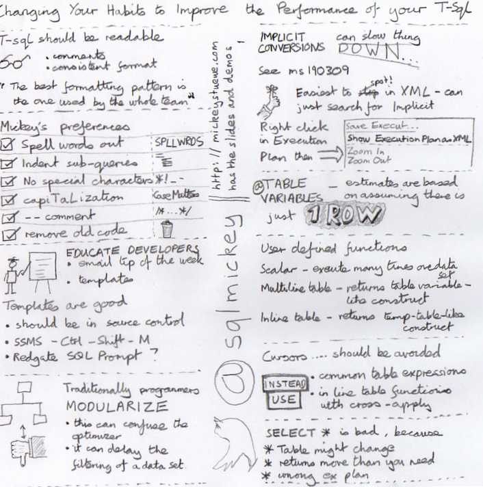 Stuewe, Mickey - Tsql habits