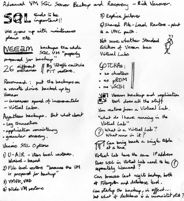 veeam-and-sql-server-part-1