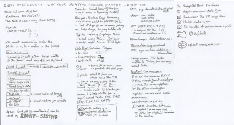 Yun, Andy - Rightsizing datatypes