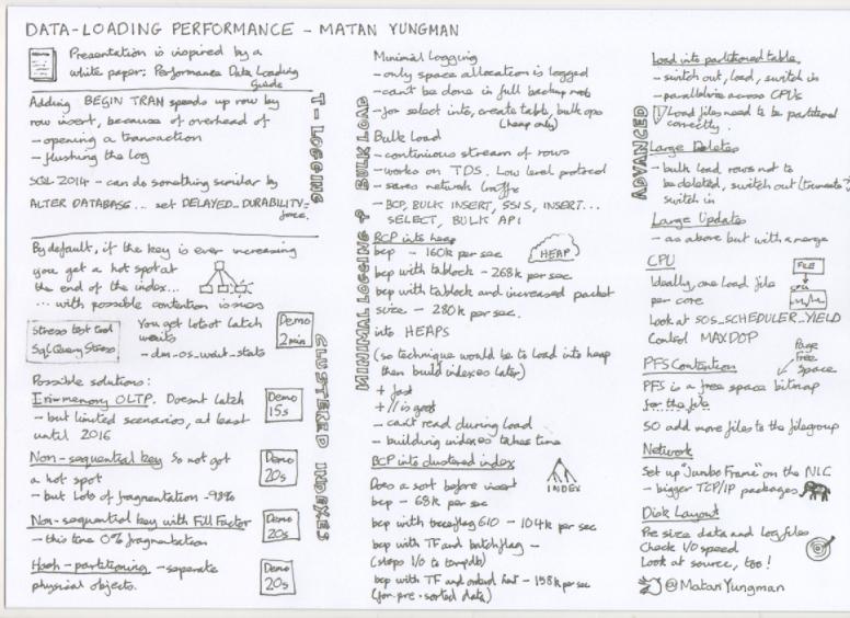 Yungman, Matan - Data Loading Performance