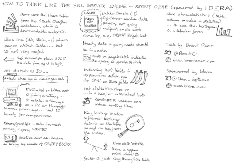 Ozar, Brent - How to think like the Sql Server Engine